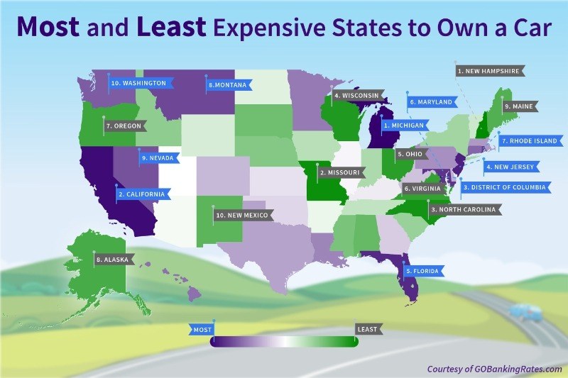Car Ownership Costs by State - 2016
