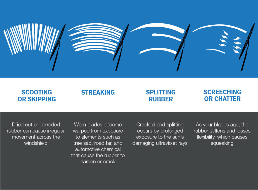 Common Wiper Blade Problems