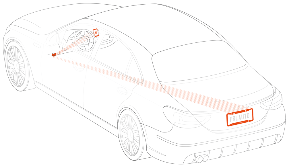 Pearl Auto RearVision - How it Works