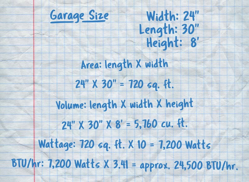 How to calculate garage heater required BTU/H
